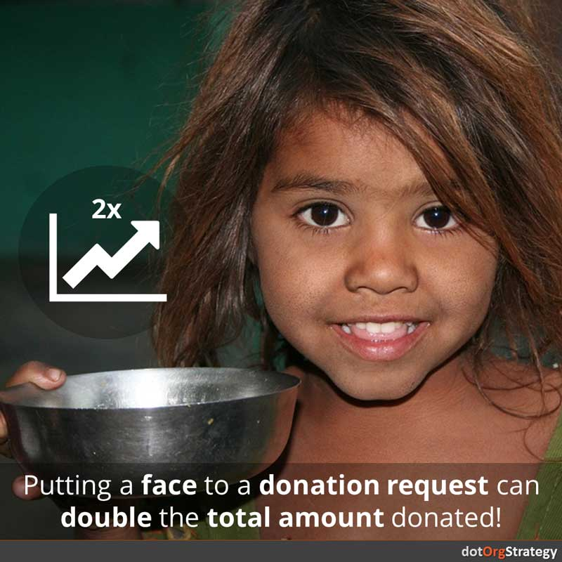 Use photos to double donations for your nonprofit cause